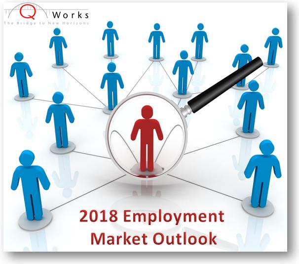 Employment Market 18